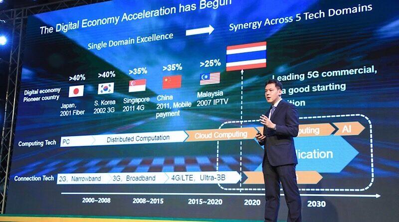 HUAWEI 5 tech domains drive Thailand as digital hub