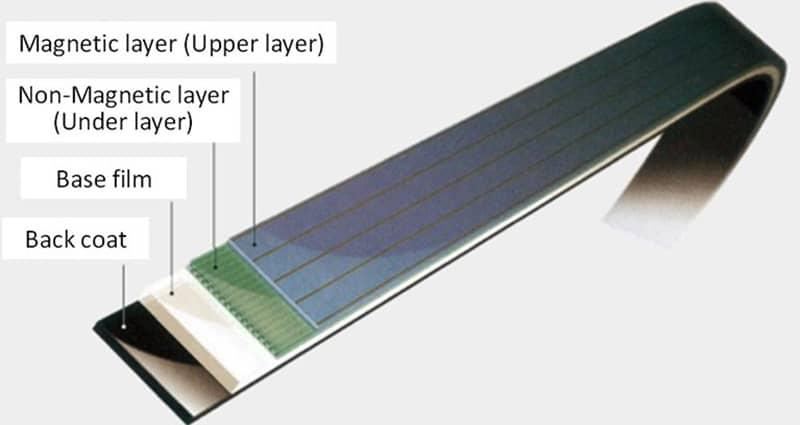 Fujifilm invent new magnetic tape with 580 terabytes per unit