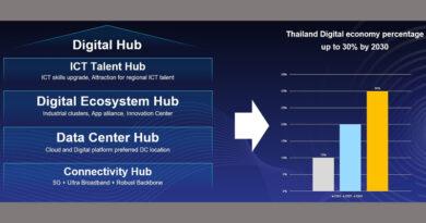 HUAWEI 5G powering digital Thailand 2021
