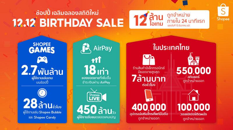 Shopee celebrate 12.12 birthday sale