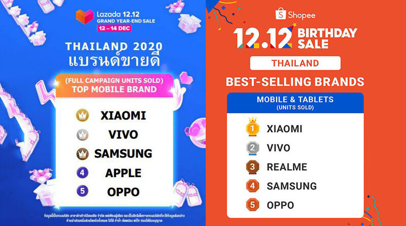 Xiaomi ranked no1 selling smartphone 12.12 Lazada Shopee