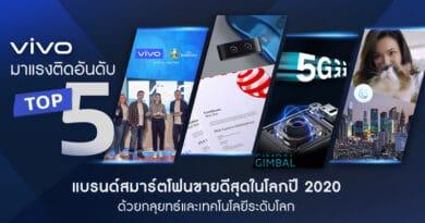 Vivo top 5 global smartphone brands