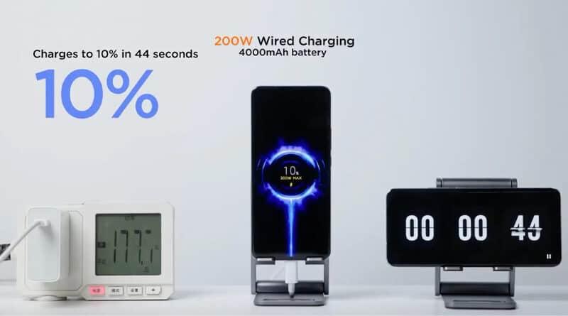 Xiaomi new record fastest charging system wire wireless max 200W