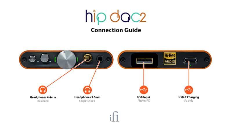 iFi Audio introduce new hip-dac2 featured Full MQA Decoder hi-res audio
